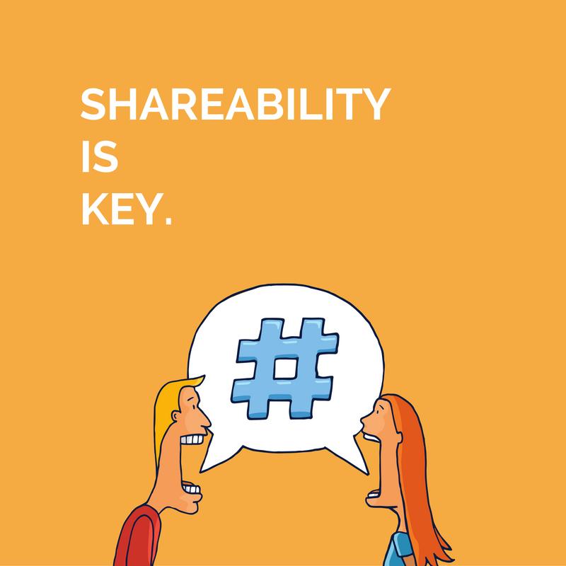 social-video-shareability