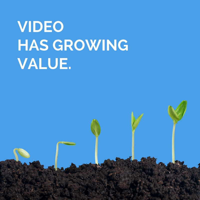 social-video-growing-value